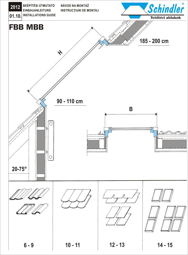 Instructiuni de montaj a ferestrelor de mansarda Schindler